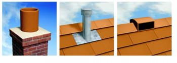 types of flue, im flueless