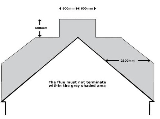 Article chimneys building regs image 2