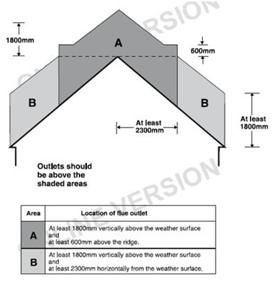Article chimney building regs image 3