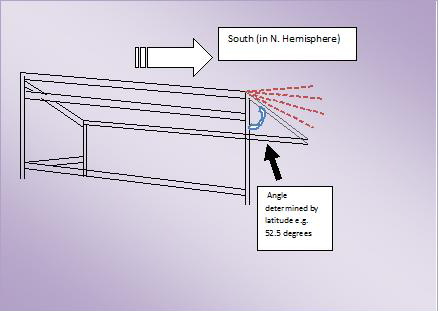 Article Solar kiln angle image 3
