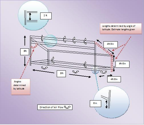 Article: Solar kiln plan image 2