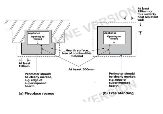 Article Hearth Building regs: image 1