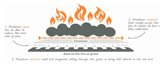 blog-firemizer-how it works diag