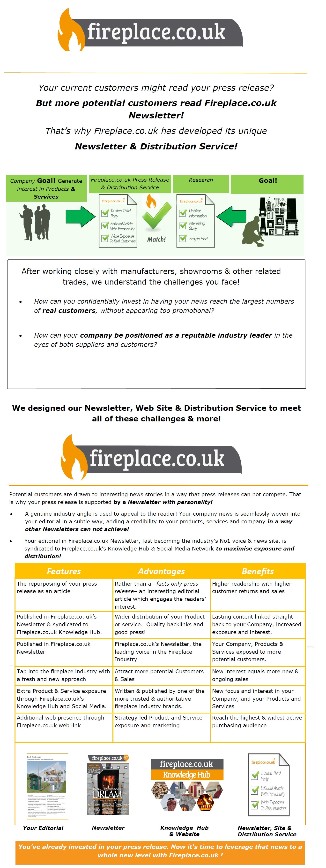 Fireplace.co.uk Marketing Pack