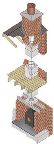 Pumice Chimney System Designed for Wood Burning Stoves.