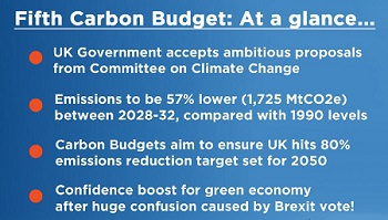 UK Government Sends Positive Message with Ambitious Emissions Reduction Plan 2